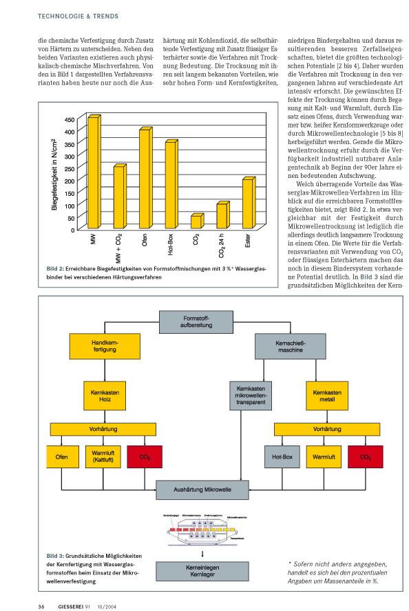 AnorganischeFormstoffe10-04-2